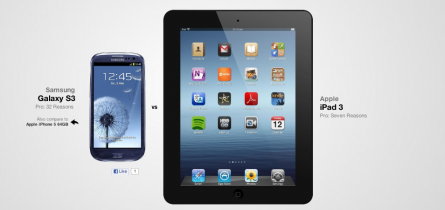 S3 or iPad 3? Google Offers Glimpse into German Psy-che