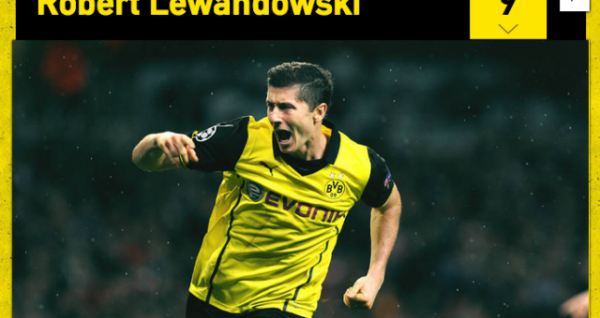 Bundesliga Star Lewandowski Invests in Startups Via Protos VC