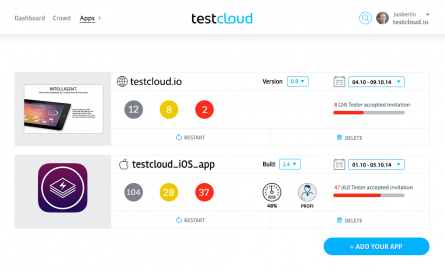 When Finding Software Bugs is a Good Thing: testCloud Launches New Platform